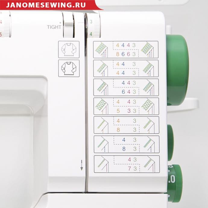 панель Janome Cover Pro 7 PLUS