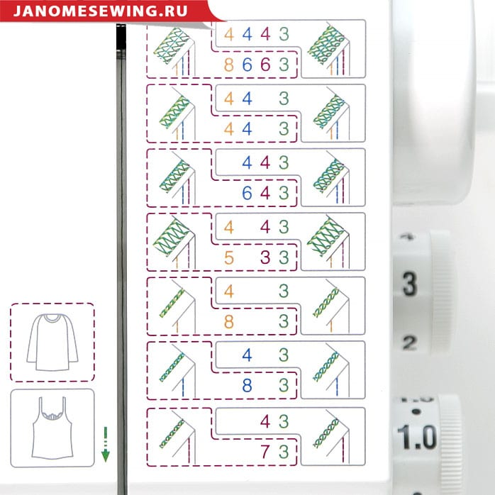 подсказки Janome Cover Pro 7000CPS